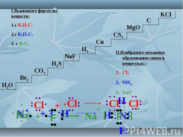 I.Выпишите формулы веществ:1.с К.Н.С.2.с К.П.С.3. с И.С.II.Изобразите механизм образования связи в веществах::Cl2NH3NaF