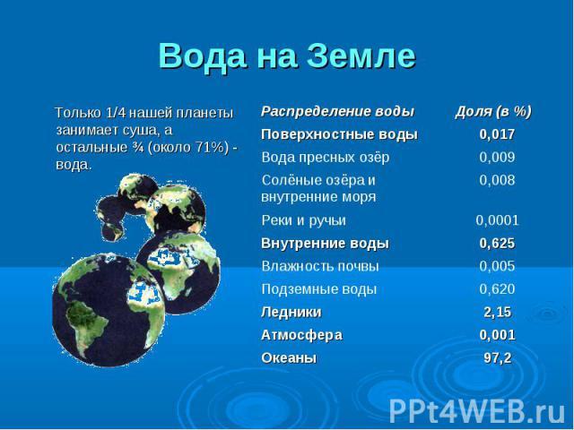 Вода на Земле Только 1/4 нашей планеты занимает суша, а остальные ¾ (около 71%) - вода.