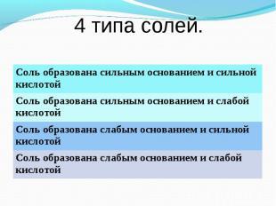 4 типа солей.