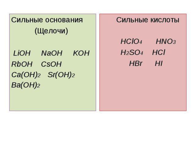 Сильные основания (Щелочи) LiOH NaOH KOHRbOH CsOH Ca(OH)2 Sr(OH)2Ba(OH)2 Cильные кислоты HClO4 HNO3 H2SO4 HCl HBr HI