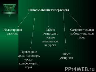 Использование гипертекста Иллюстрация рассказаПроведение урока-семинара, урока-к