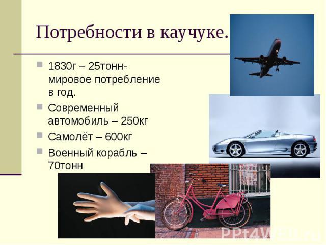 Потребности в каучуке. 1830г – 25тонн- мировое потребление в год.Современный автомобиль – 250кгСамолёт – 600кгВоенный корабль – 70тонн