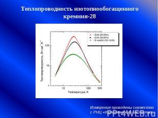 Теплопроводность изотопнообогащенного кремния-28 Измерения проведены совместно с
