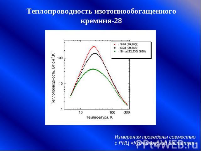 Теплопроводность изотопнообогащенного кремния-28 Измерения проведены совместно с РНЦ «Курчатовский институт»