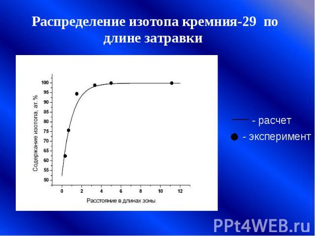 Распределение изотопа кремния-29 по длине затравки