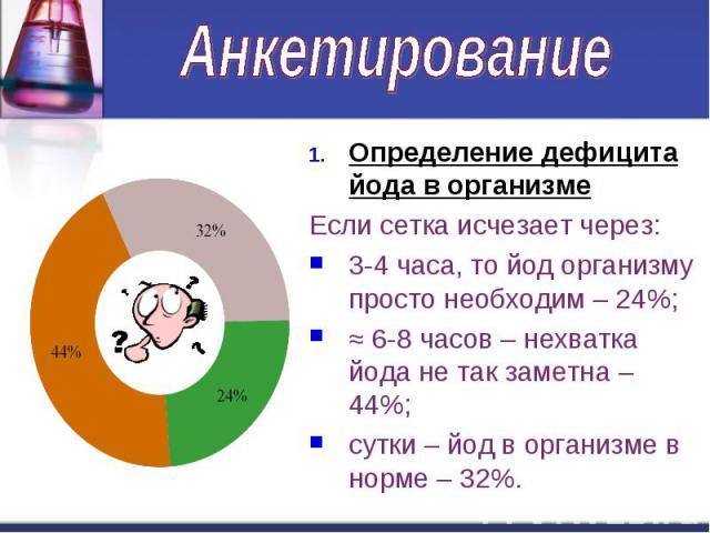 Анкетирование Определение дефицита йода в организмеЕсли сетка исчезает через:3-4 часа, то йод организму просто необходим – 24%;≈ 6-8 часов – нехватка йода не так заметна – 44%;сутки – йод в организме в норме – 32%.