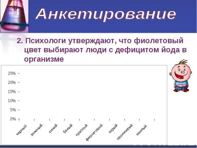 Анкетирование 2. Психологи утверждают, что фиолетовый цвет выбирают люди с дефицитом йода в организме