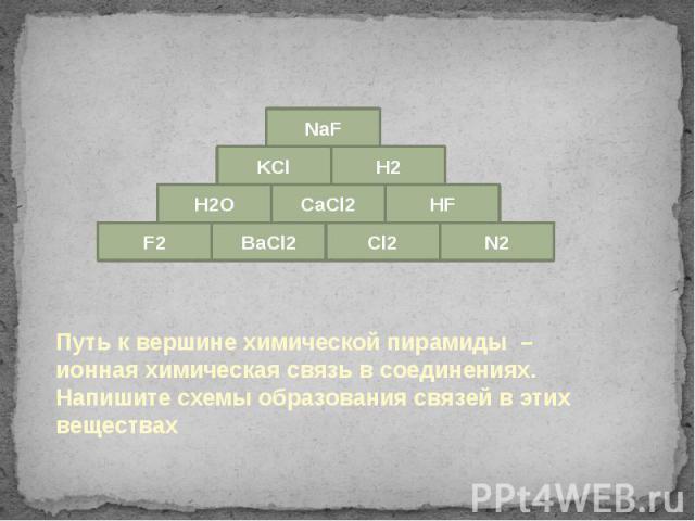 Путь к вершине химической пирамиды –ионная химическая связь в соединениях.Напишите схемы образования связей в этих веществах