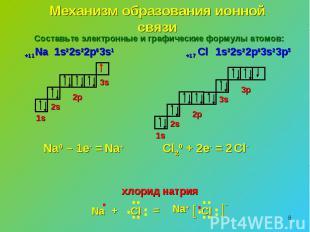 Механизм образования ионной связиСоставьте электронные и графические формулы ато