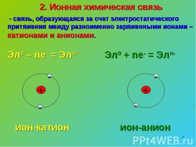 2. Ионная химическая связь - связь, образующаяся за счет электростатического притяжения между разноименно заряженными ионами – катионами и анионами.