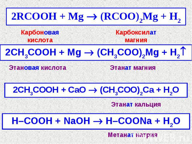 Карбоновая кислотаКарбоксилат магнияЭтановая кислотаЭтанат магнияЭтанат кальцияМетанат натрия