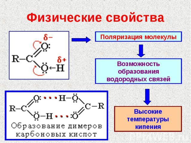 Физические свойства Поляризация молекулыВозможность образования водородных связейВысокие температуры кипения