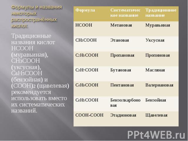 Традиционные названия кислот НСООН (муравьиная), СН3СООН (уксусная), С6Н5СООН (бензойная) и (СООН)2 (щавелевая) рекомендуется использовать вместо их систематических названий.Традиционные названия кислот НСООН (муравьиная), СН3СООН (уксусная), С6Н5СО…