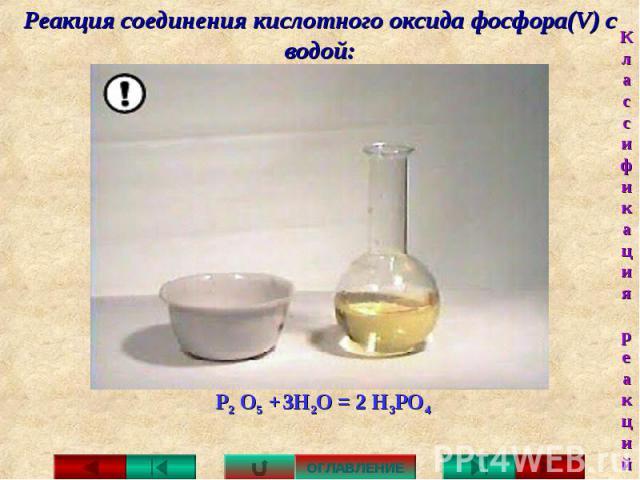 Реакция соединения кислотного оксида фосфора(V) с водой: Р2 О5 + 3H2O = 2 H3PO4