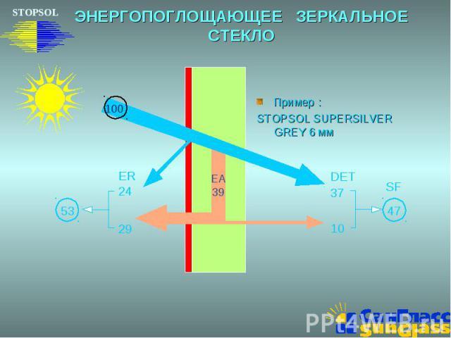 ЭНЕРГОПОГЛОЩАЮЩЕЕ ЗЕРКАЛЬНОЕ СТЕКЛО Пример :STOPSOL SUPERSILVER GREY 6 мм