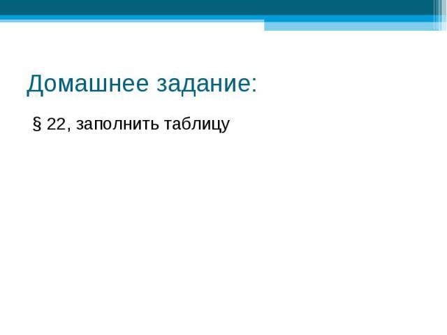 Домашнее задание: § 22, заполнить таблицу