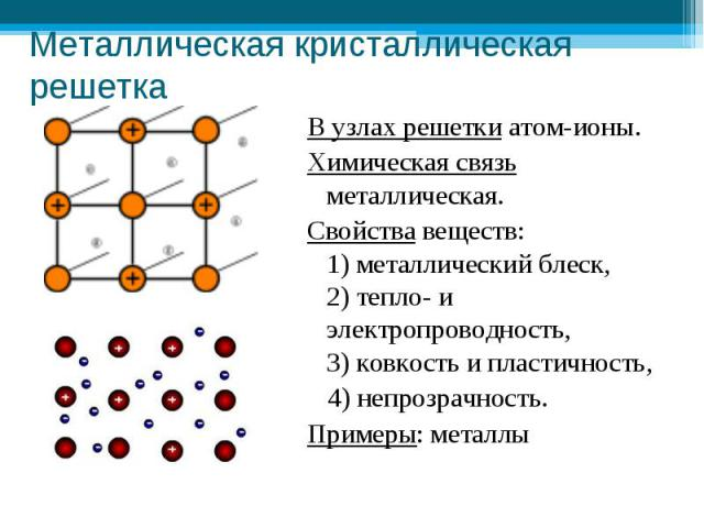 Металлическая кристаллическая решетка В узлах решетки атом-ионы.Химическая связь металлическая.Свойства веществ: 1) металлический блеск, 2) тепло- и электропроводность,3) ковкость и пластичность, 4) непрозрачность.Примеры: металлы