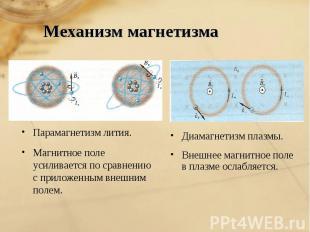 Механизм магнетизма Парамагнетизм лития. Магнитное поле усиливается по сравнению