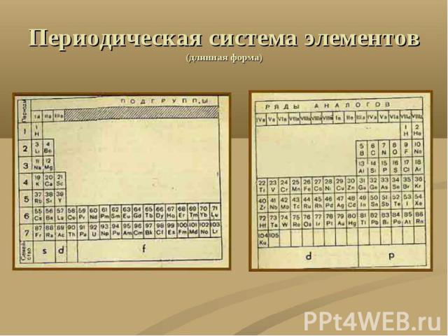 Периодическая система элементов(длинная форма)