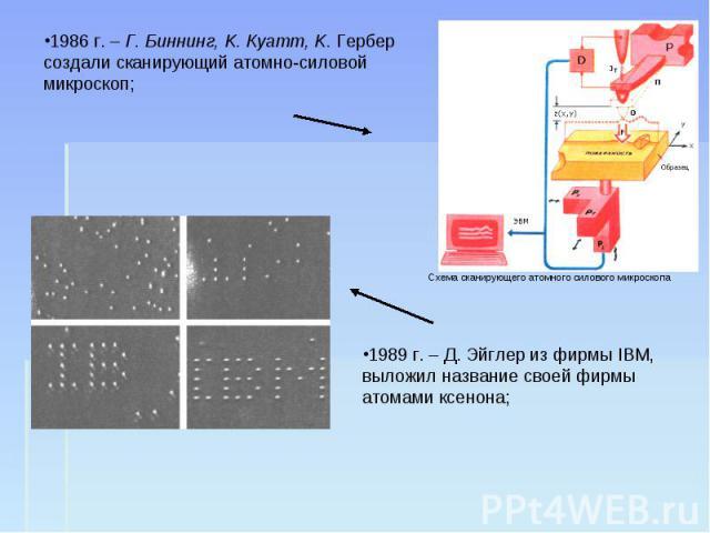 1986 г. – Г. Биннинг, K. Куатт, K. Гербер создали сканирующий атомно-силовой микроскоп; 1989 г. – Д. Эйглер из фирмы IBM, выложил название своей фирмы атомами ксенона;