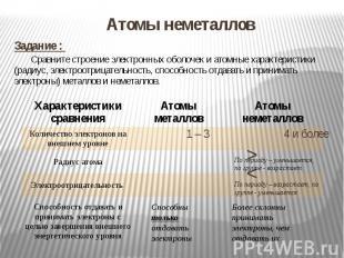 Атомы неметаллов Задание : Сравните строение электронных оболочек и атомные хара