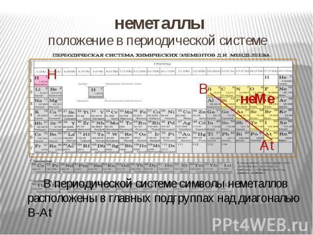 неметаллы положение в периодической системе В периодической системе символы неметаллов расположены в главных подгруппах над диагональю B-At