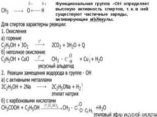 Функциональная группа –ОН определяет высокую активность спиртов, т. к. в ней сущ