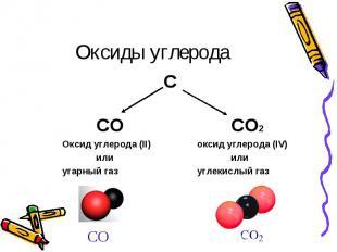 Оксиды углерода ССОСО2Оксид углерода (II)оксид углерода (IV)илиилиугарный газугл