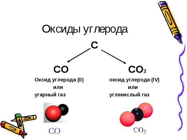 Оксиды углерода ССОСО2Оксид углерода (II)оксид углерода (IV)илиилиугарный газуглекислый газ