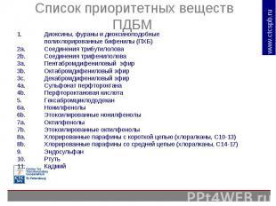 Список приоритетных веществ ПДБМ Диоксины, фураны и диоксиноподобные полихлориро