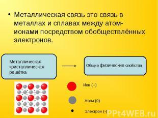 Металлическая связь это связь в металлах и сплавах между атом-ионами посредством