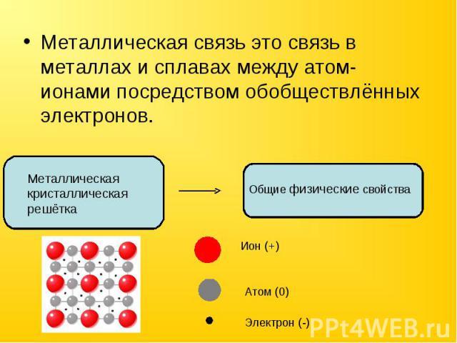 Металлическая связь это связь в металлах и сплавах между атом-ионами посредством обобществлённых электронов.