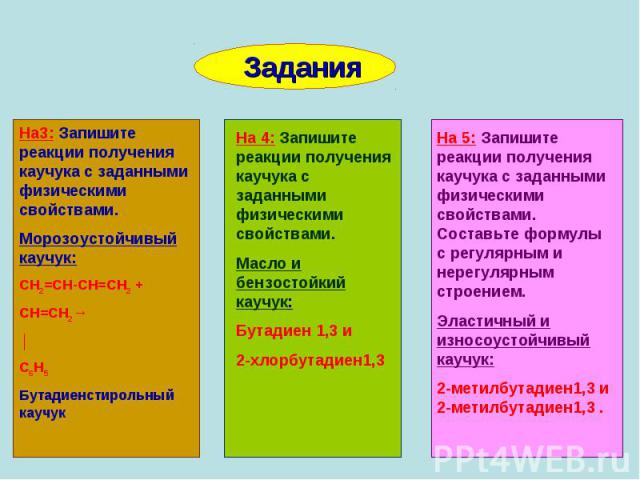 ЗаданияНа3: Запишите реакции получения каучука с заданными физическими свойствами.Морозоустойчивый каучук:СН2=СН-СН=СН2 + СН=СН2→ │ С6Н5Бутадиенстирольный каучукНа 4: Запишите реакции получения каучука с заданными физическими свойствами.Масло и бенз…