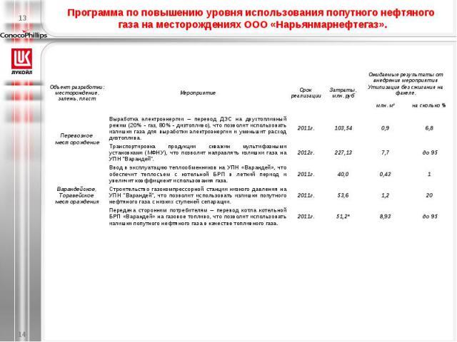 Программа по повышению уровня использования попутного нефтяного газа на месторождениях ООО «Нарьянмарнефтегаз».