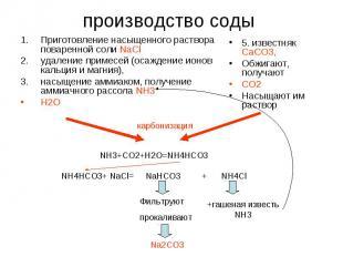 производство соды Приготовление насыщенного раствора поваренной соли NaClудалени