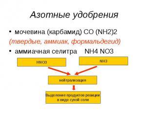 Азотные удобрения мочевина (карбамид) CO (NH2)2(твердые, аммиак, формальдегид)ам