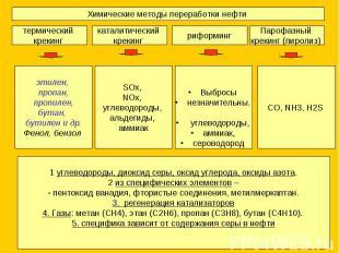 Химические методы переработки нефти 1 углеводороды, диоксид серы, оксид углерода