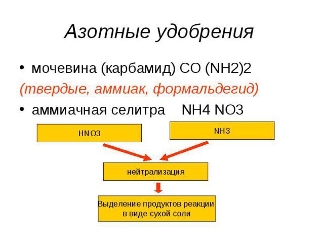 Азотные удобрения мочевина (карбамид) CO (NH2)2(твердые, аммиак, формальдегид)аммиачная селитра NH4 NO3