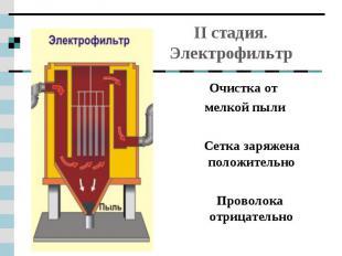 II стадия. Электрофильтр Очистка от мелкой пыли Сетка заряжена положительно Пров