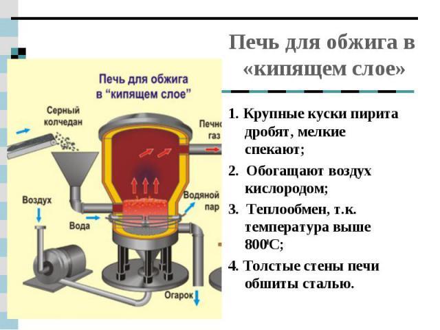 Печь для обжига в «кипящем слое» 1. Крупные куски пирита дробят, мелкие спекают;2. Обогащают воздух кислородом;3. Теплообмен, т.к. температура выше 8000C;4. Толстые стены печи обшиты сталью.