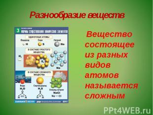 Разнообразие веществ Вещество состоящее из разных видов атомов называется сложны