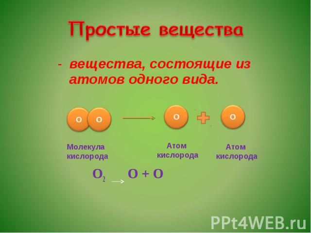 Простые вещества вещества, состоящие из атомов одного вида. О2 О + О