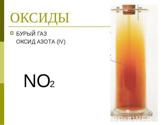 ОКСИДЫ БУРЫЙ ГАЗОКСИД АЗОТА (IV)
