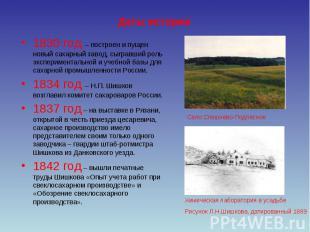 Даты истории 1830 год – построен и пущен новый сахарный завод, сыгравший роль эк