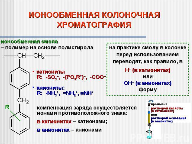 ИОНООБМЕННАЯ КОЛОНОЧНАЯХРОМАТОГРАФИЯионообменная смола– полимер на основе полистиролана практике смолу в колонке перед использованием переводят, как правило, вН+ (в катионитах)илиОН (в анионитах)формукомпенсация заряда осуществляетсяионами противопо…