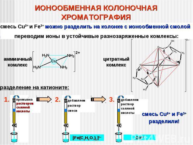 ИОНООБМЕННАЯ КОЛОНОЧНАЯХРОМАТОГРАФИЯсмесь Cu2+ и Fe3+ можно разделить на колонке с ионообменной смолойпереводим ионы в устойчивые разнозаряженные комлексы:разделение на катионите: