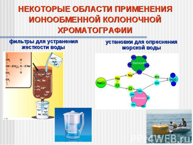НЕКОТОРЫЕ ОБЛАСТИ ПРИМЕНЕНИЯ ИОНООБМЕННОЙ КОЛОНОЧНОЙ ХРОМАТОГРАФИИфильтры для устраненияжесткости водыустановки для опресненияморской воды