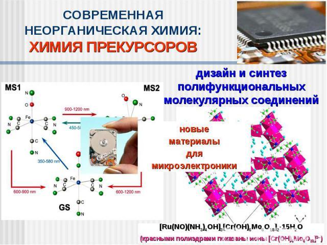 СОВРЕМЕННАЯ НЕОРГАНИЧЕСКАЯ ХИМИЯ:ХИМИЯ ПРЕКУРСОРОВдизайн и синтез полифункциональных молекулярных соединенийновыематериалыдлямикроэлектроники