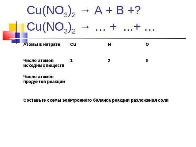 Cu(NO3)2 → А + В +?Cu(NO3)2 → … + ...+ …