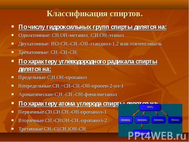 Классификация спиртов. По числу гидроксильных групп спирты делятся на: Одноатомные: СН3ОН-метанол, С2Н5ОН-этанол Двухатомные: НО-СН2-СН2-ОН-этандиол-1,2 или этиленгликольТрехатомные: СН2-СН-СН2По характеру углеводородного радикала спирты делятся на:…